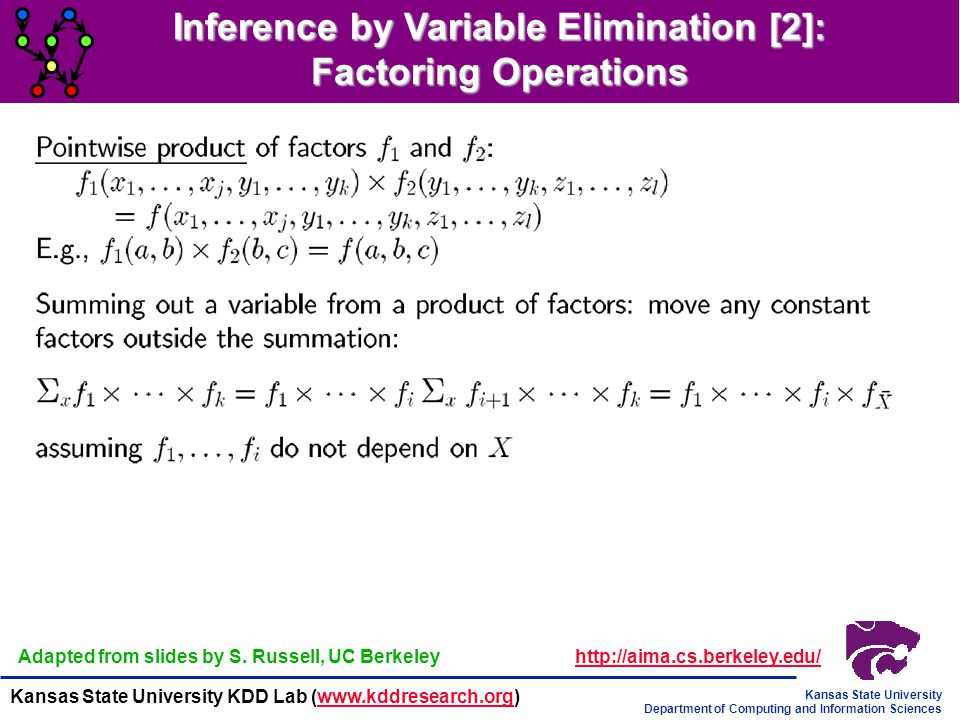 Inference by Variable Elimination [2]: Factoring Operations